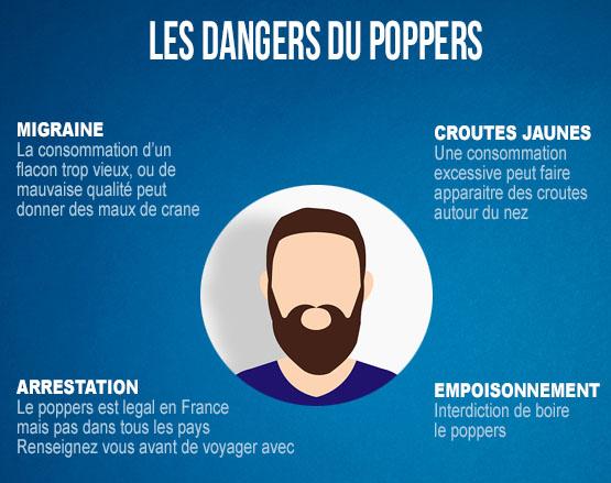 quels sont les dangers du poppers lors de son utilisation